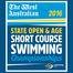 SunSmart State Open & Age Championships