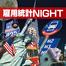 FXプライムbyGMO 雇用統計NIGHT