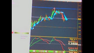 SimpleScalp Live Trading Session 5/15/09