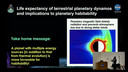 2019 SEEC - MiniTalk - Life expectancy of terrestrial planetary dynamos and implications to planetar