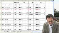 ジャジャウマ 明日の勝負レース(5/8 NHKマイルC)
