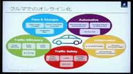 WHAT's NEW's #4 「ワイヤレスジャパン2011」