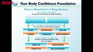 Body Confidence: Three Steps to Better Nutrition