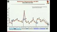 Resultados INPC abril 2012 (1/2)