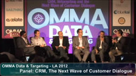 Panel: CRM, Retargeting And The Next Wave of Customer Dialogue As
