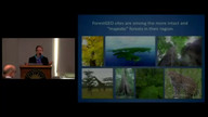 Forest-climate Interactions In An Era Of Global Change