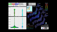[強震モニタ+地震波形音] nied4maps+MeSO-netSound  test
