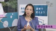 みわちゃんねる 突撃永田町!!第183回目のゲストは、共産党  吉良 佳子  参議院議員です。