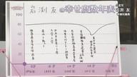 みわちゃんねる 突撃永田町!!第193回目のゲストは、共産党  岩渕 友 参議院議員です。