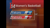 FMU WBB vs Montevallo