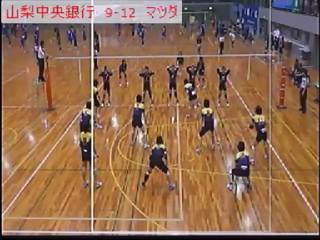 『第11回ミリオンカップ』山梨中央銀行vsマツダ