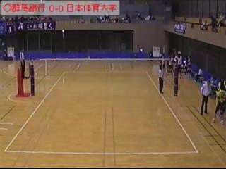 群馬銀行 日本体育大学